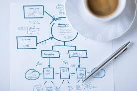 planning-chart